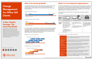Office 365 Current Branch Poster-PDF