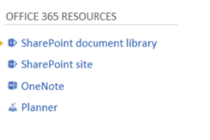 Office 365 Groups Resources